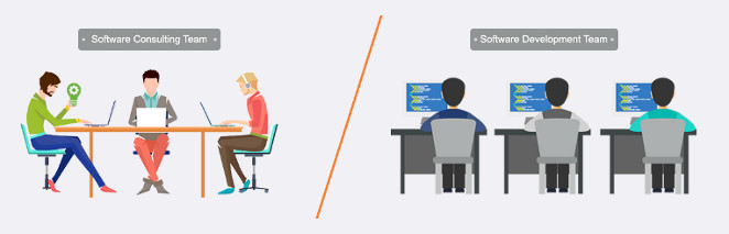 soko-technologies-offshore-software-development-team